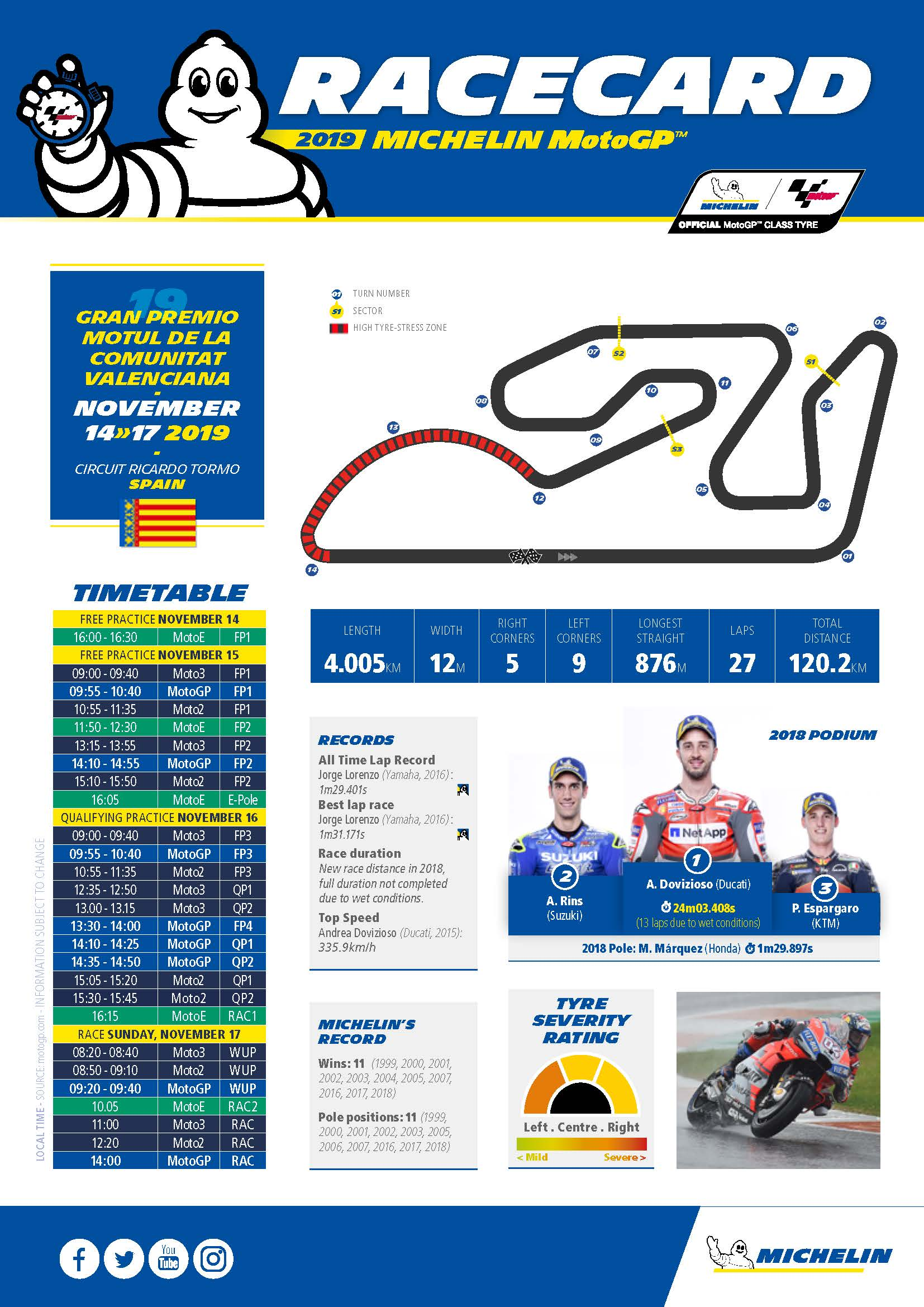 19-ValenceGP_MICHELIN_MotoGP_Racecard_GB_Page_1