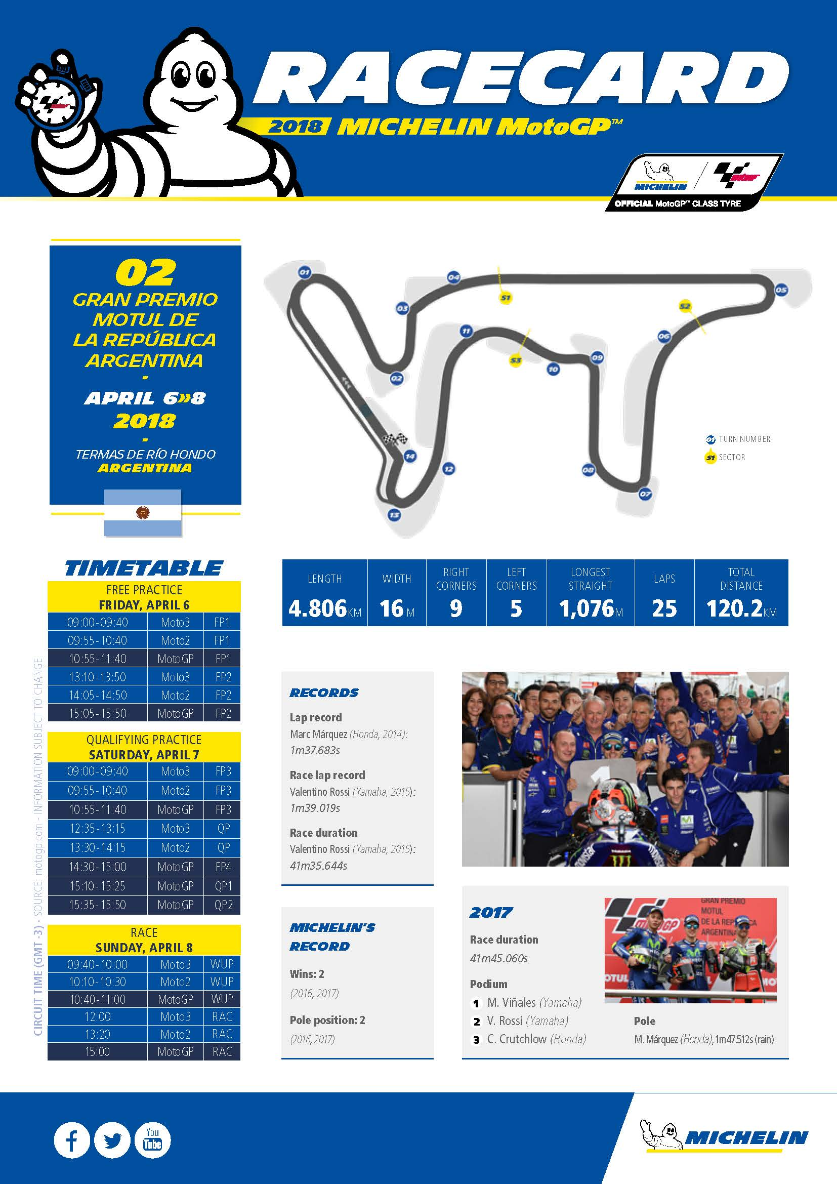 2-ArgentineGP_ MICHELIN_MotoGP_Racecard_GB_Page_1