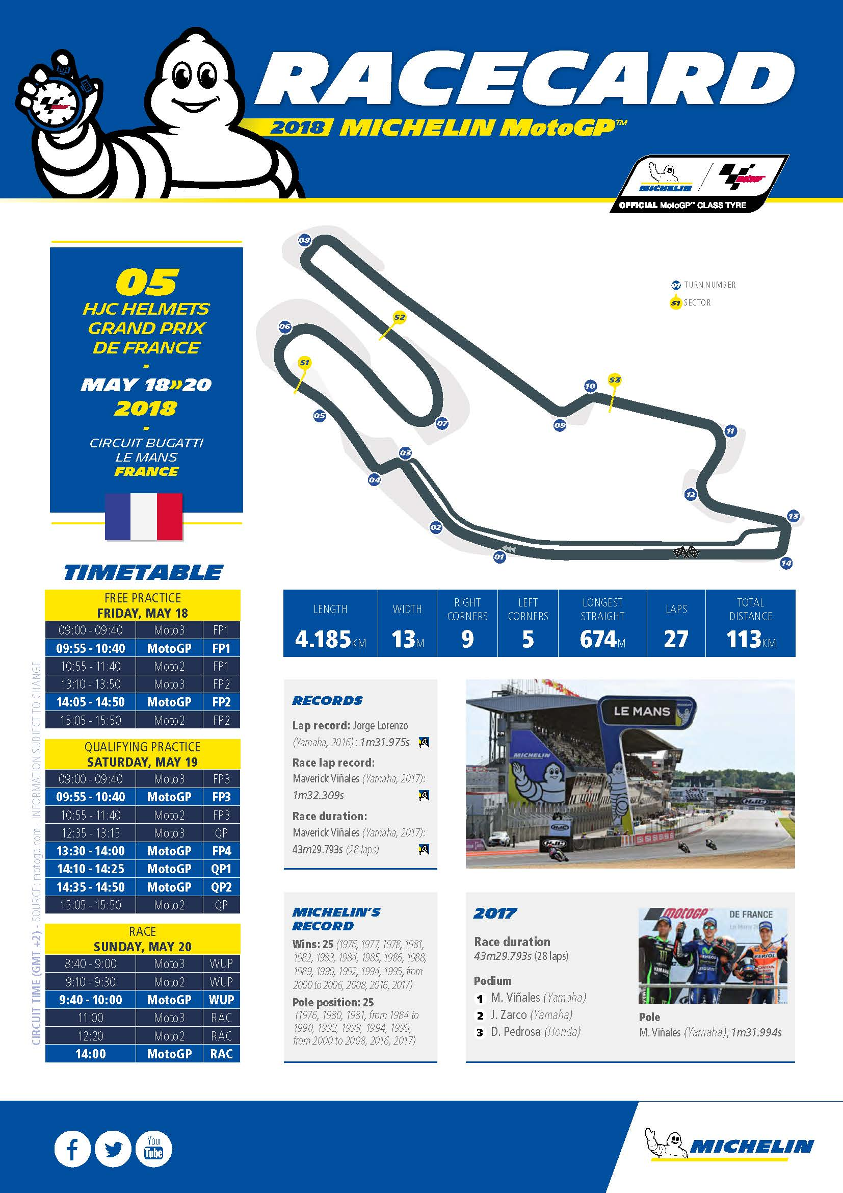 5-FranceGP_ MICHELIN_MotoGP_Racecard_GB_Page_1