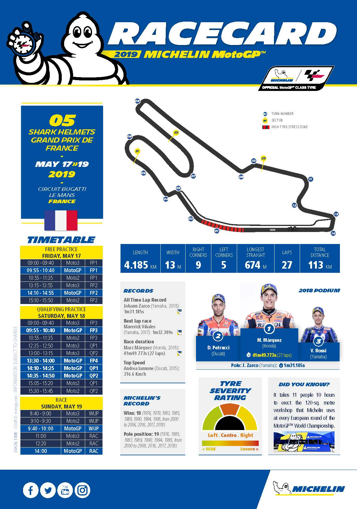 5-FranceGP_MICHELIN_MotoGP_Racecard_GB_Page_1