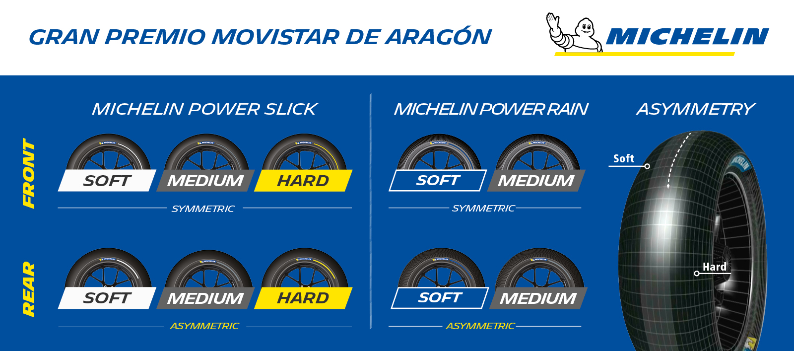 Michelin_AragonGP_TyreAllocation