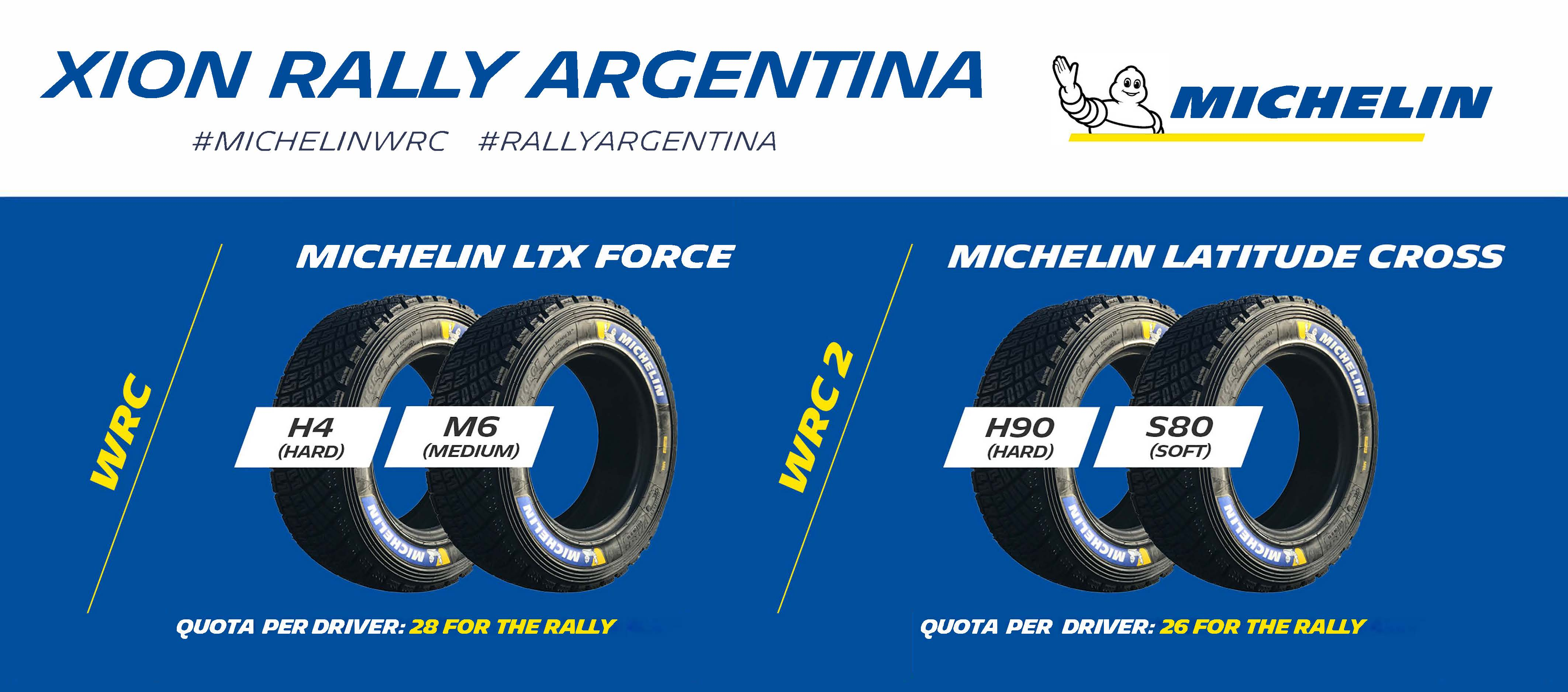 Michelin_ArgentinaWRC_TyreAllocation