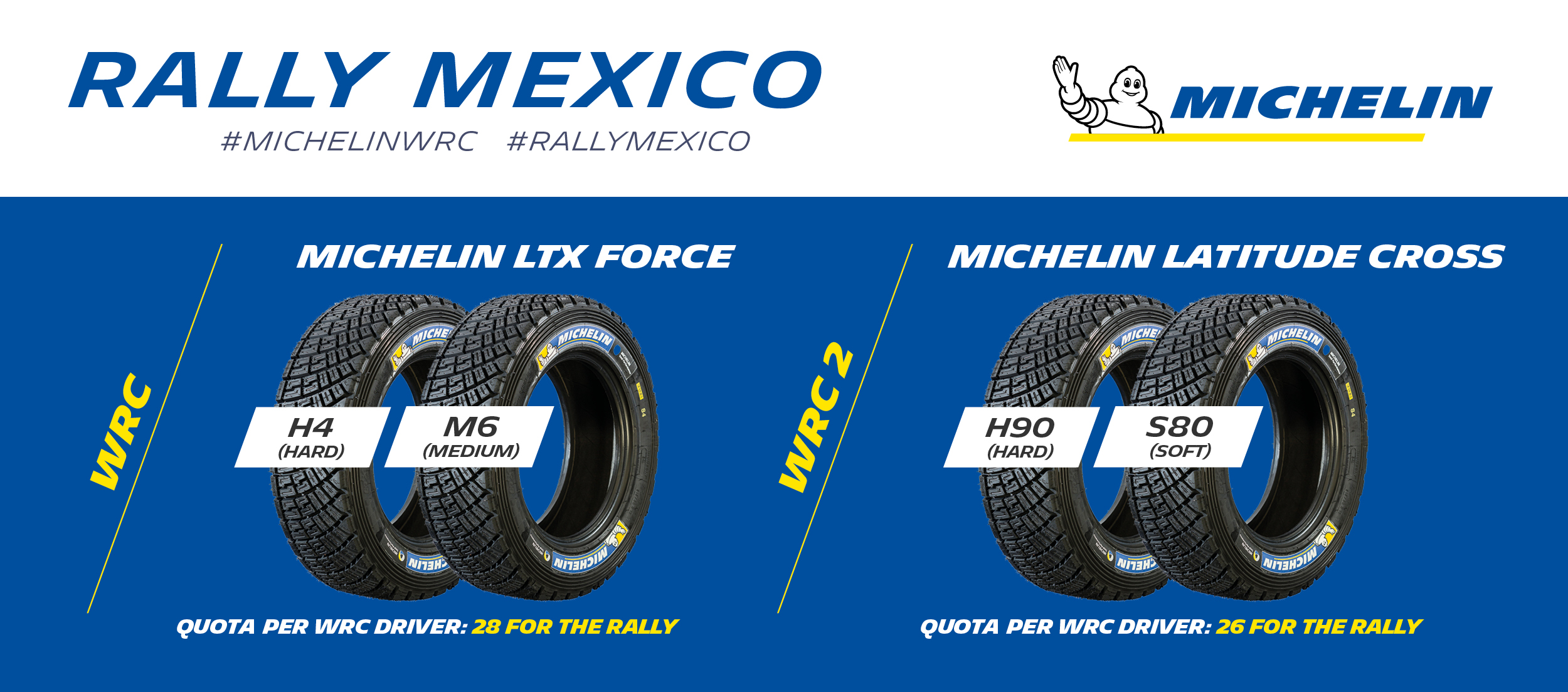 Michelin_MexicoWRC_TyreAllocation