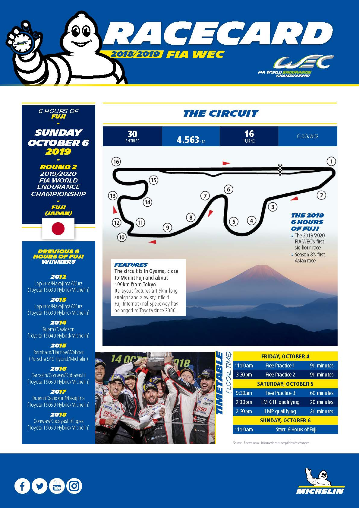 Michelin_Racecard_WEC_Fuji_2019_UK_Page_1