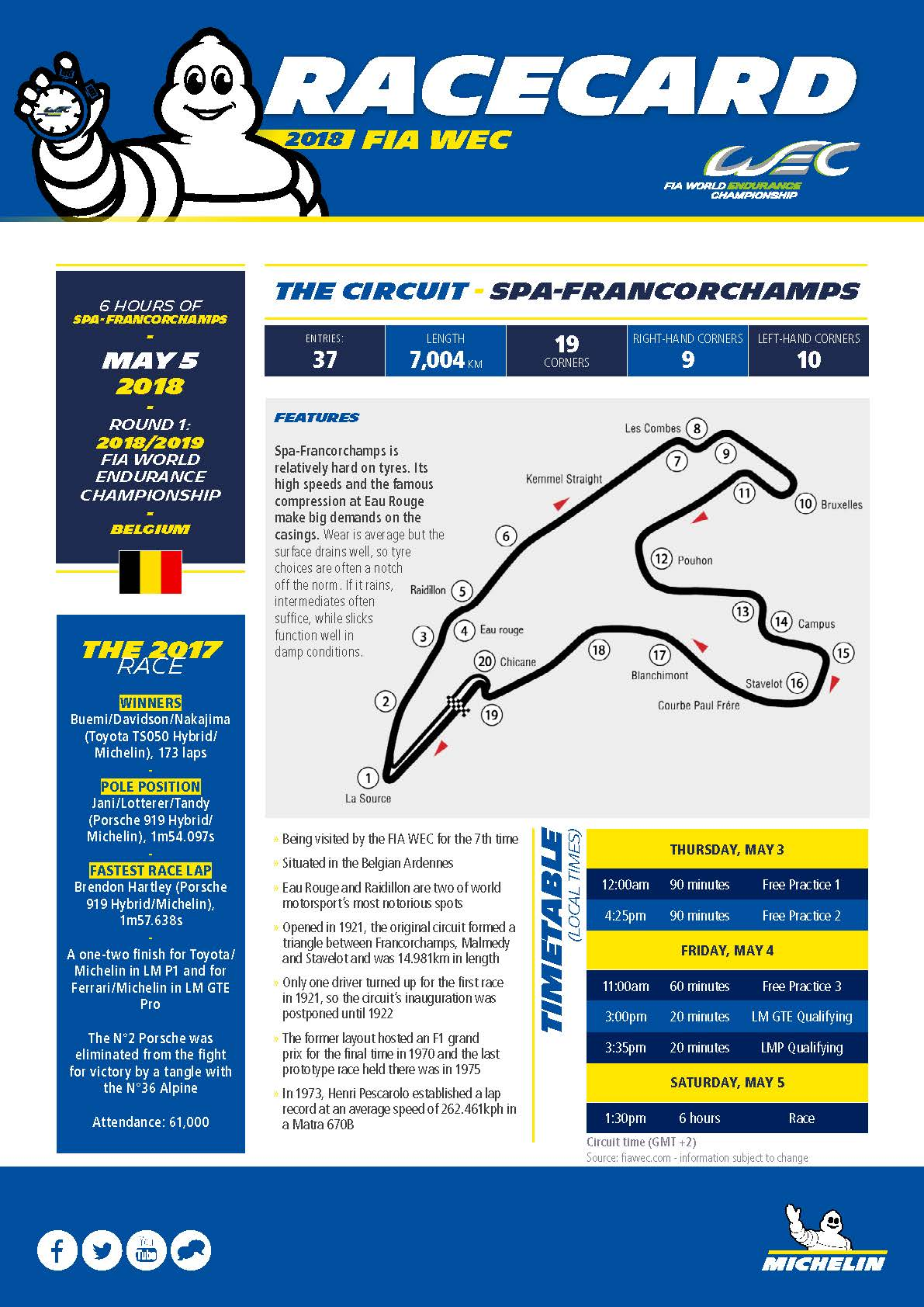 Michelin_Racecard_WEC_Spa_2018_UK_Page_1