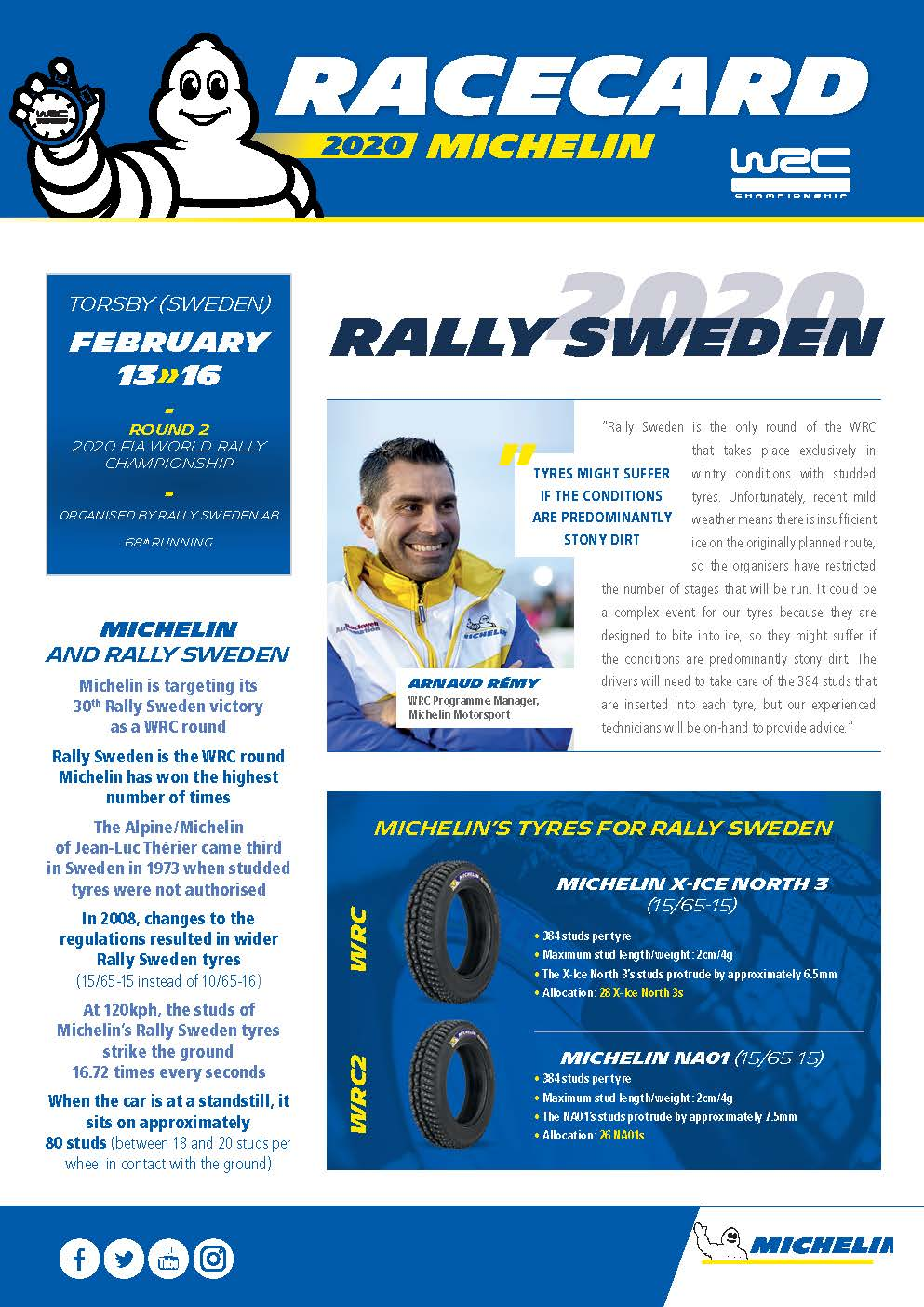WRC_Racecard_Sweden2020_GB_Page_1
