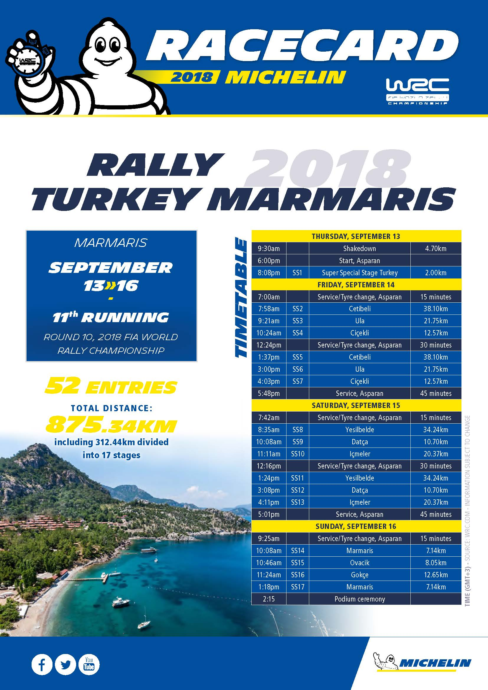 WRC_Racecard_Turquie_GB_Page_1